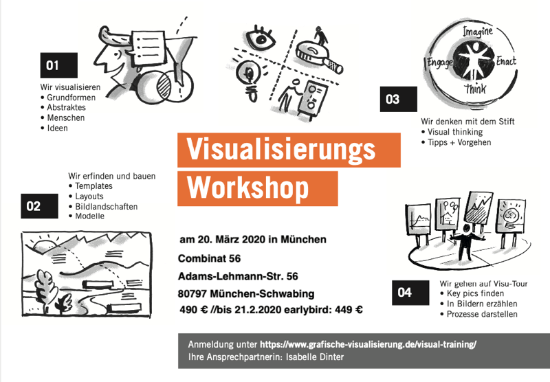 Visualierungs Workshop: Alle Könnensstufen!