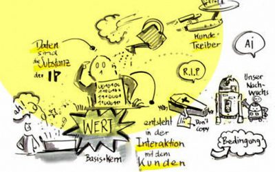 Real Impact by Grafische Visualisierung