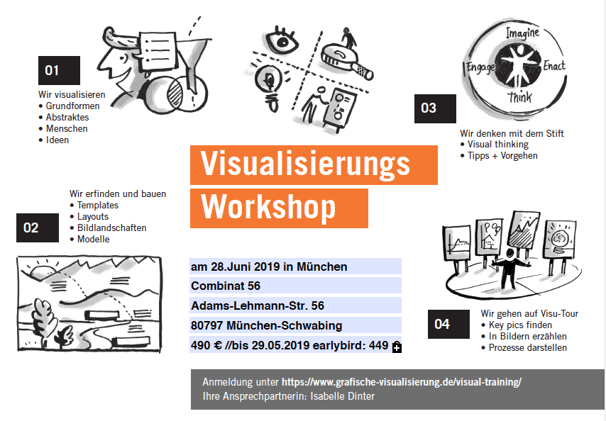 Visualisierungs-Training am 28. Juni 2019 in München