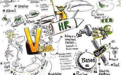 5 Experten Tipps vom Visualisierer