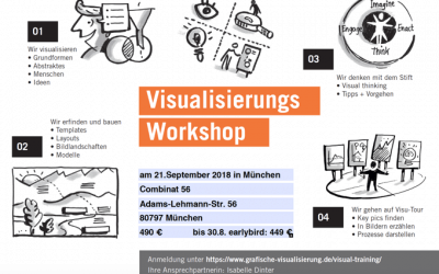 Visualisierungs-Workshop Basic am 21. September 2018 in München