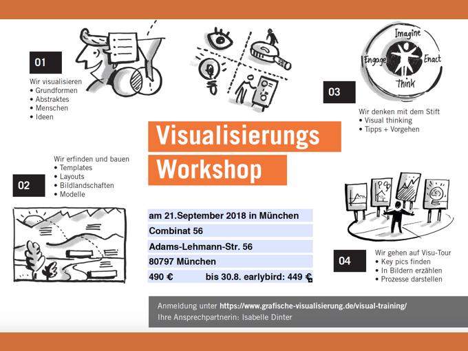 Visualisierungs-Workshop Basic am 21. September 2018 in München