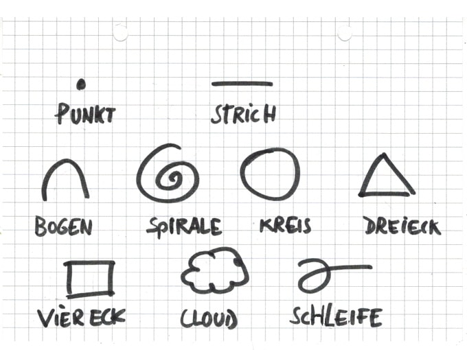 Visualisierung, how to visualize, sketch noting