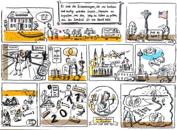 10 Regeln für ambitioniertes Storytelling (Part2)