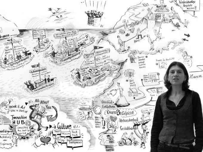 Das Leben als Live Zeichner – Vermögen, Können, Wissen – TEIL 2