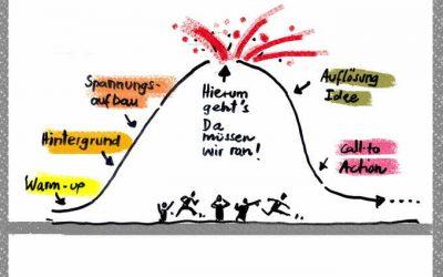 10 Regeln für ambitioniertes Storytelling (Part 1)